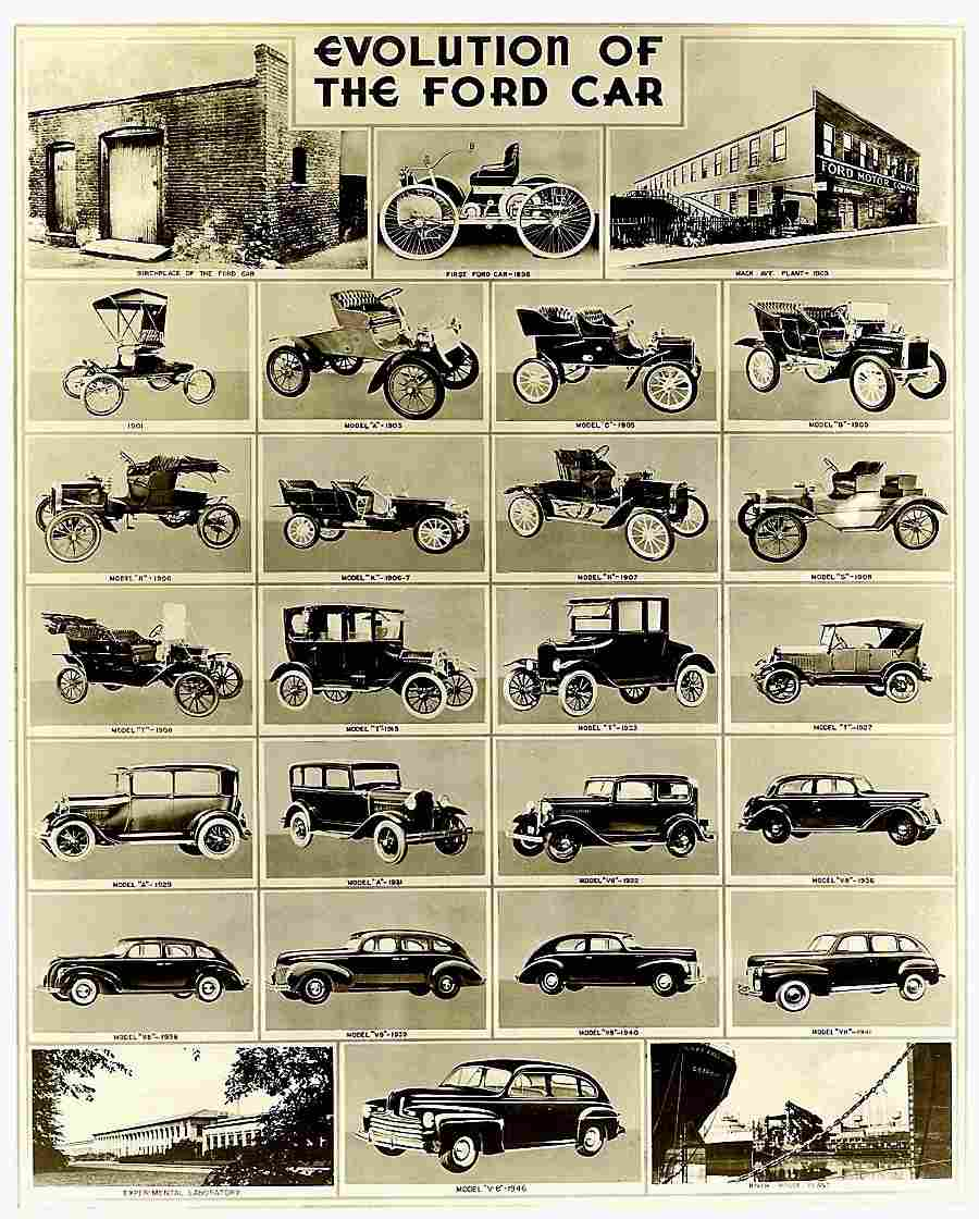 documents automobile anciens documents automobiles. Black Bedroom Furniture Sets. Home Design Ideas
