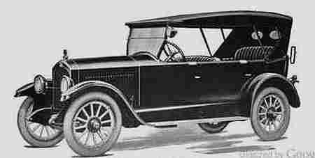 Photo image comet ancienne automobile d capotable - Vieille voiture decapotable ...